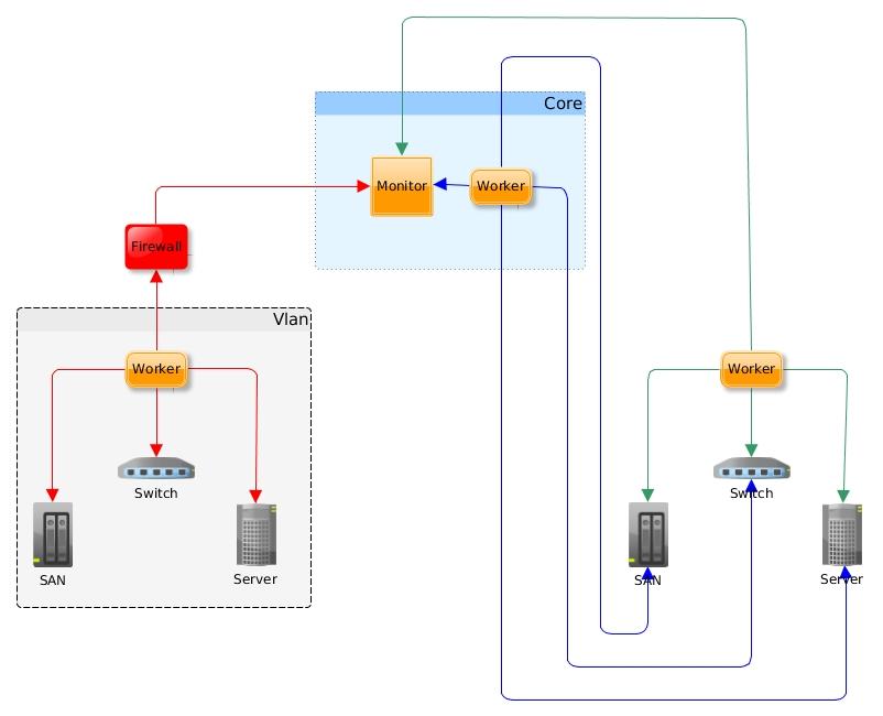 mod_gearman_diagram
